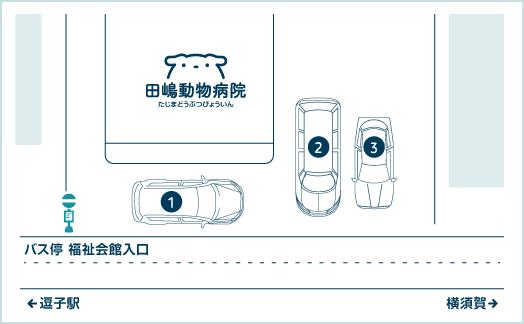 Tajima Veterinary Clinicの駐車場図